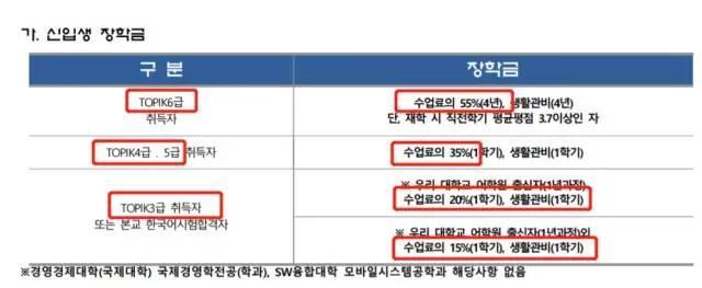 韩语中西八什么意思?插图3